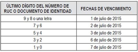 cronograma de vencimientos de predios sunat 2015 gan m 225 s sunat l 237 a plazo para presentaci 243 n de