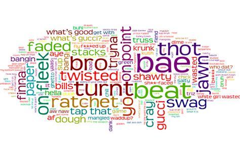 trendy words of 2014 image gallery trendy words