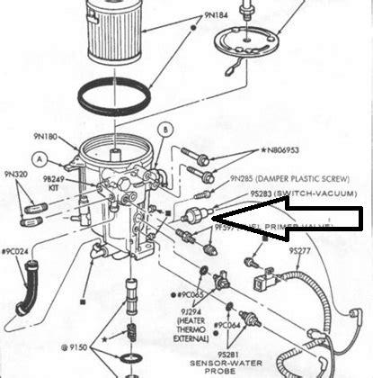 Fuel System Diagram 7 3 Powerstroke 97 Powerstroke Fuel Filter Housing Removal Diagram Get