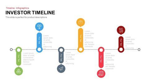 investor timeline powerpoint keynote template slidebazaar