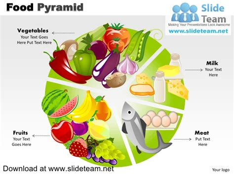 food diagram food pyramid powerpoint diagrams and powerpoint templates