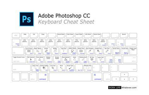 photoshop keyboard layout adobe keyboard shortcut cheat sheets work life whatever