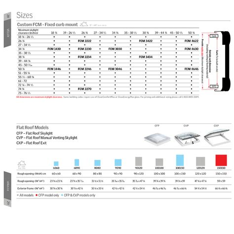 product size product sizes velux skylights montreal skylight