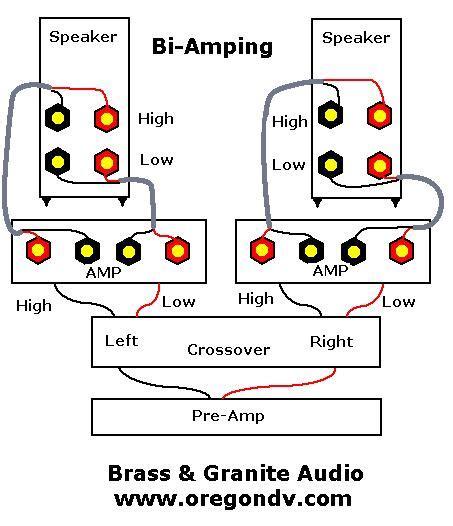 bi wiring onkyo tx ds575 audio en hifi got