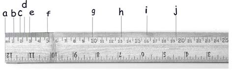 printable point ruler how to read a ruler nick cornwelltechnology education