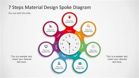 diagram steps 7 steps material design spoke diagram powerpoint template slidemodel