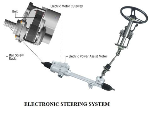 electric power steering 2012 nissan nv1500 electronic valve timing working of electric power steering mechanical engineering