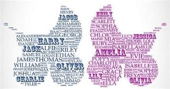 Middle Names That Go With Bentley 2012 S Favourite Baby Names Revealed See Top 500 Lists As