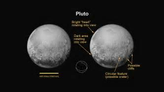 what is the color of pluto charon s organa crater glows with the er ammonia