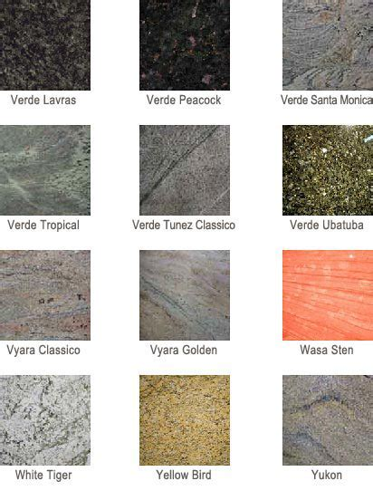 What is Granite   How Granite is Created   Where Does