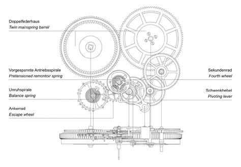 monday lessons explaining  ups  downs  constant force mechanisms  mechanical