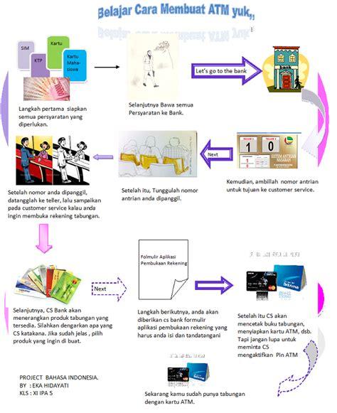 berapa lama proses membuat e ktp xi ipa 5 belajar cara membuat dan menggunakan atm yuk