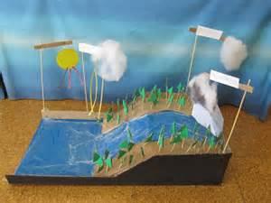 maqueta sobre un proyecto dr agua para basica yo aprendo t 250 aprendes proyecto de trabajo quot el agua y el