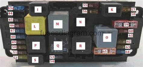 w203 fuse diagram wiring diagrams