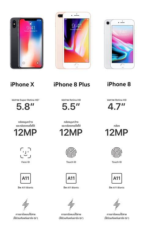 เปร ยบเท ยบข อม ลสเปค iphone x iphone 8 8 plus จ ดสำค ญ