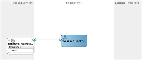 pattern datetime xsd bineonary converting sap idoc xml date and time to