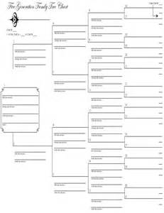 5 Generation Family Tree Outline by 5 Generation Family Tree Template Www Imgkid The Image Kid Has It