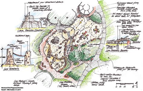 sketchbook park denver s westwood neighborhood gets 3 million toward park