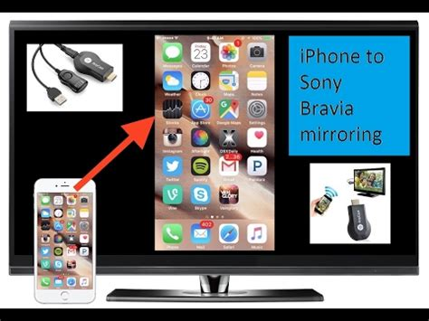 Unboxed Tv And Direct To Your Screen by Unboxing Anycast Dongle Mirror Or Screen Android Iphone