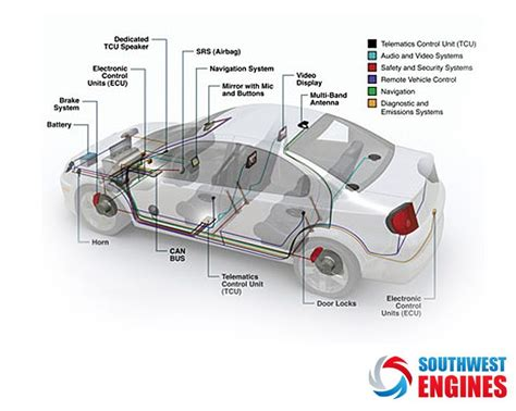how does a cars engine work 2001 land rover range rover regenerative braking southwestengines how car engines work how do carz work