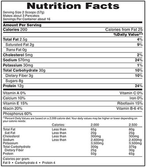 carbohydrates 2500 calorie diet 2500 calorie high protein low carb diet nectur
