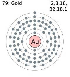 How Many Protons And Electrons Does Platinum File Electron Shell 079 Gold Png