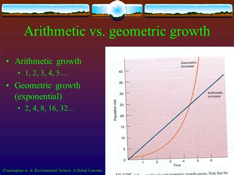 geometric pattern vs arithmetic population and the environment ppt video online download