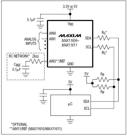 integrated circuits maxim max11606 max11611 10 bit multi channel adcs maxim integrated mouser