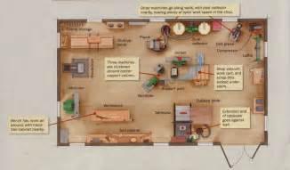 Garage Workbench Designs design your shop western building center