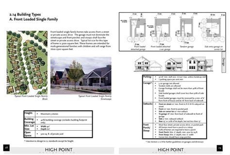 Home Floor Plans Small case studies in affordable housing seattle s high point