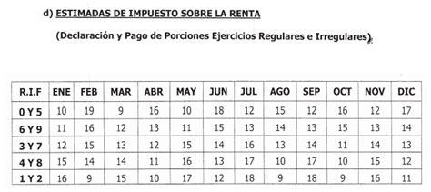 gaceta oficial nro 40846 correspondiente al 11 de nuevo calendario de contribuyentes especiales del seniat