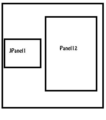 java layout stack vertically java gridbaglayout fixed position vertically stack
