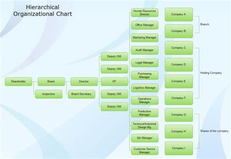 diagram of hierarchy hierarchy diagram a simple hierarchy diagram guide