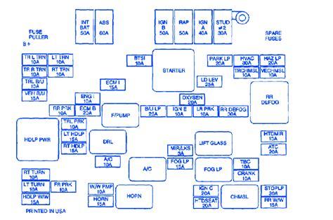 95 chevy s10 fuse box diagram wiring diagrams