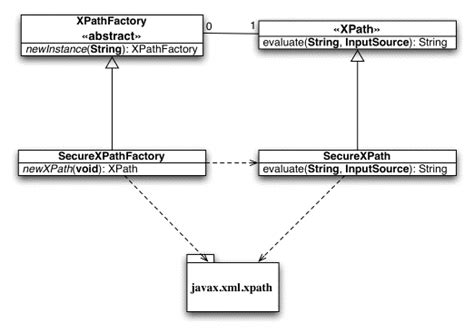 xpath search pattern fortifying applications against xpath injection attacks