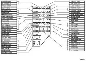 ford ranger fuse panel diagram