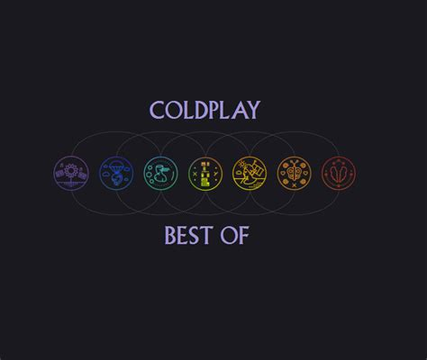 coldplay hits coldplay best of by vivalarigby on deviantart