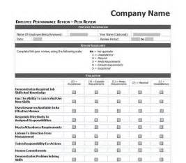 Exle Evaluation Essay by 17 Best Images About Report Card On What Is