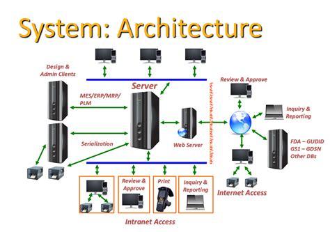 design home network system 100 design home network system best 25 home