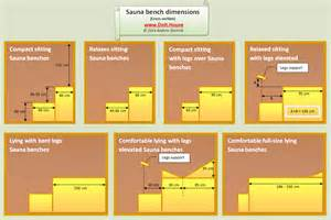 standard bench width sauna bench dimensions