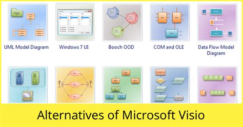 free alternatives to visio free visio alternatives top 5 software for diagram