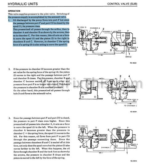 takeuchi ignition wiring diagram wiring diagrams