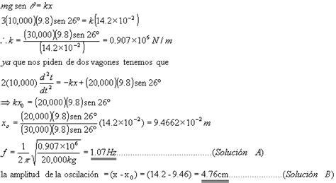 oscilacion fisica formulas f 237 sica universitaria oscilaciones y movimiento arm 243 nico