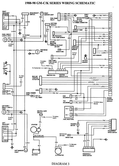 headlight wiring diagram 1995 chevy truck chevrolet