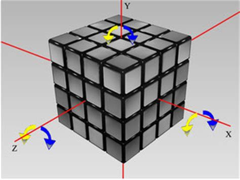tutorial rubik axis 4x4x4 cube notation ibero rubik