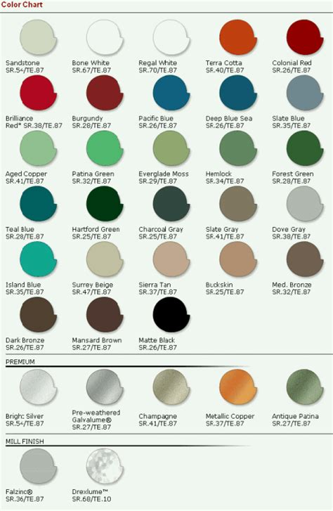 how to color metal metal roof colors what you need to color sles