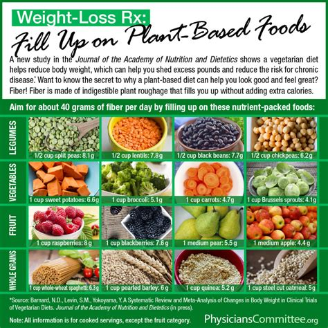 fruit n fibre healthy what does new research say about losing weight with a
