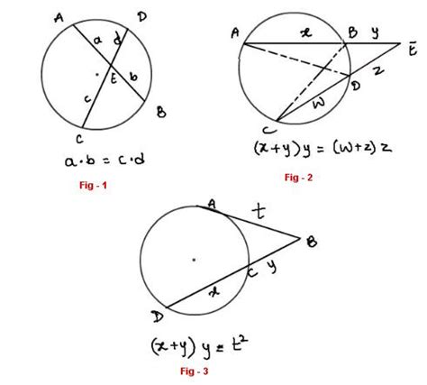 Segment Lengths In Circles Worksheet Answers by Secant Of A Circle Secant Of A Circle Theorem Math