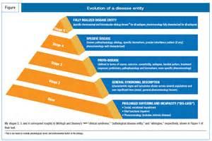 Dsm 5 bipolar related keywords amp suggestions dsm 5 bipolar long tail