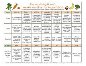 bi weekly meal plan for august 20 september 2 the